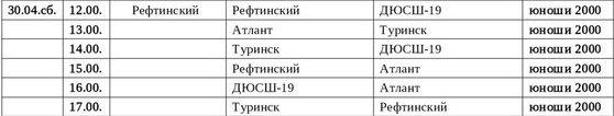Первенство Свердловской области по футзалу_1